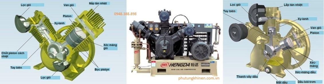 Sự khác nhau giữu máy nén khí pittong không dầu và cso dầu